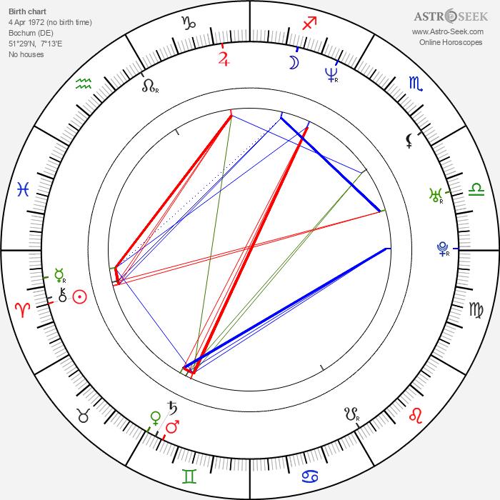Bastian Pastewka - Astrology Natal Birth Chart