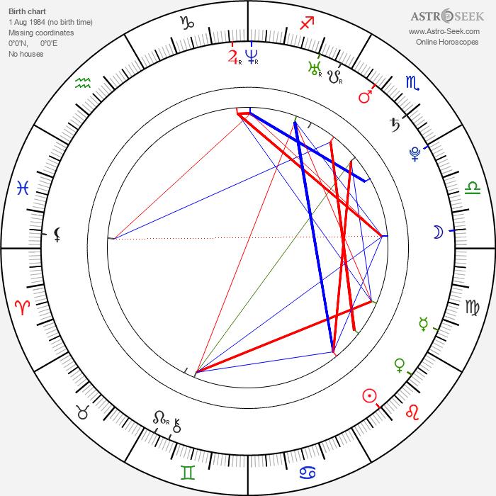 Bastian Schweinsteiger - Astrology Natal Birth Chart