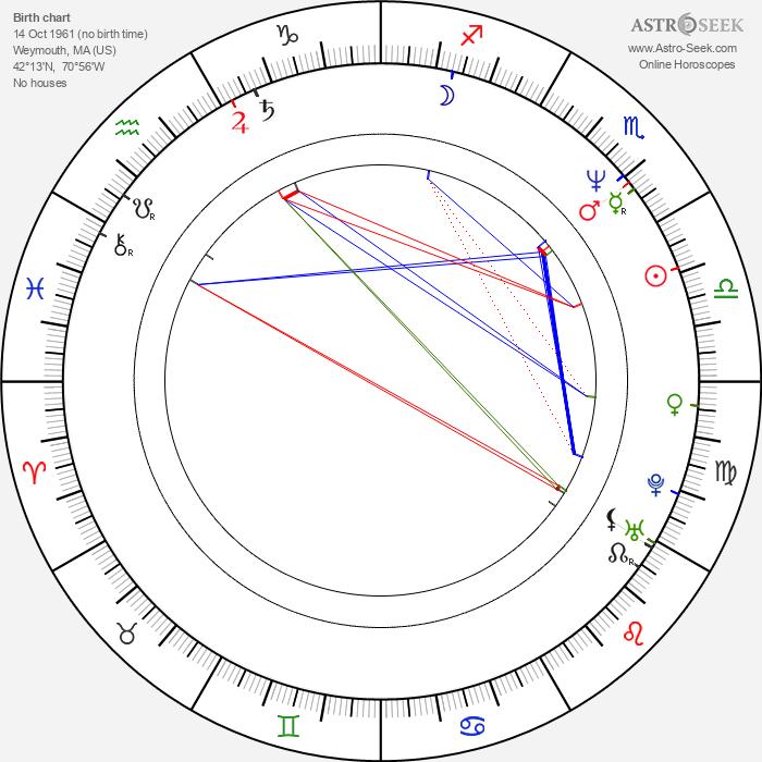 Bates Wilder - Astrology Natal Birth Chart