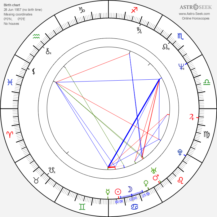 Bea Fiedler - Astrology Natal Birth Chart