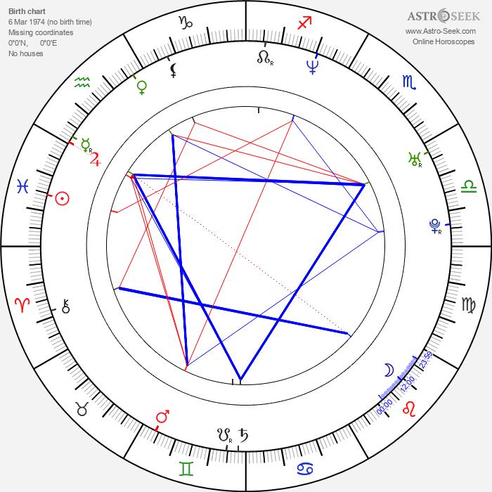 Beanie Sigel - Astrology Natal Birth Chart