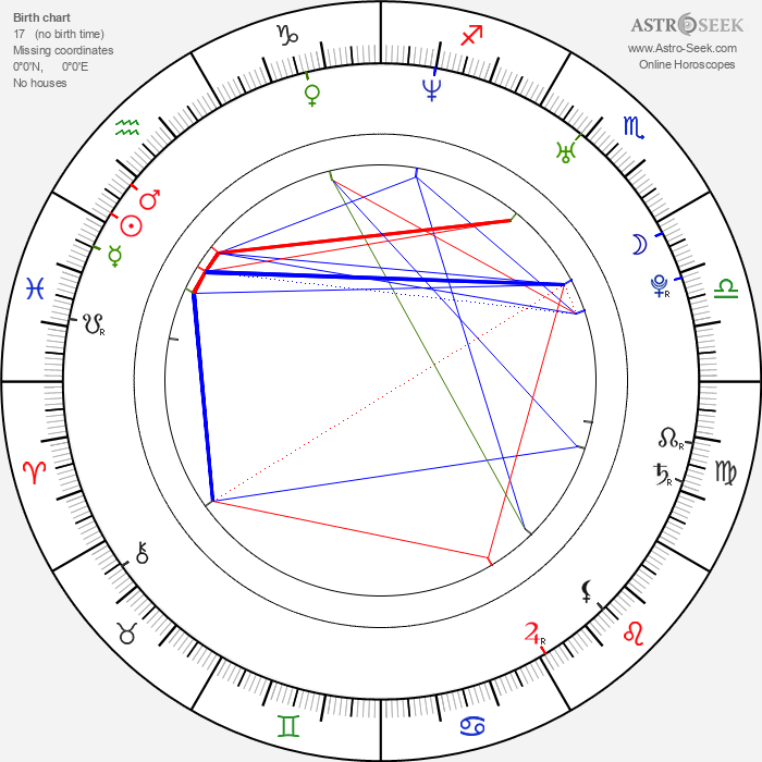 Bear McCreary - Astrology Natal Birth Chart