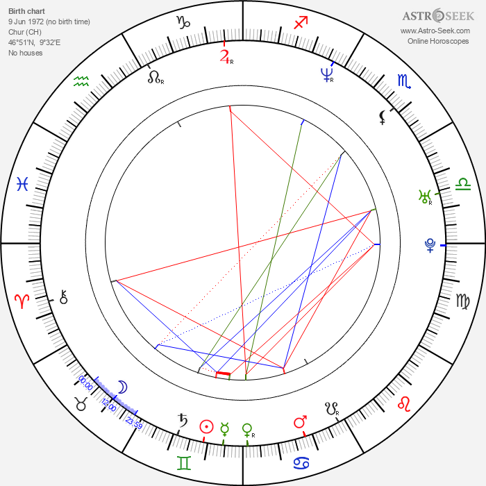 Beat Marti - Astrology Natal Birth Chart