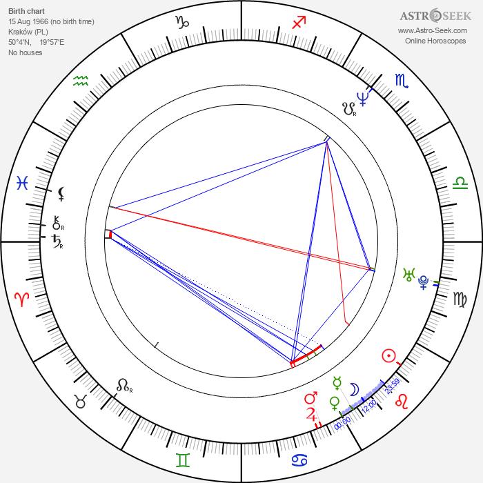 Beata Fudalej - Astrology Natal Birth Chart