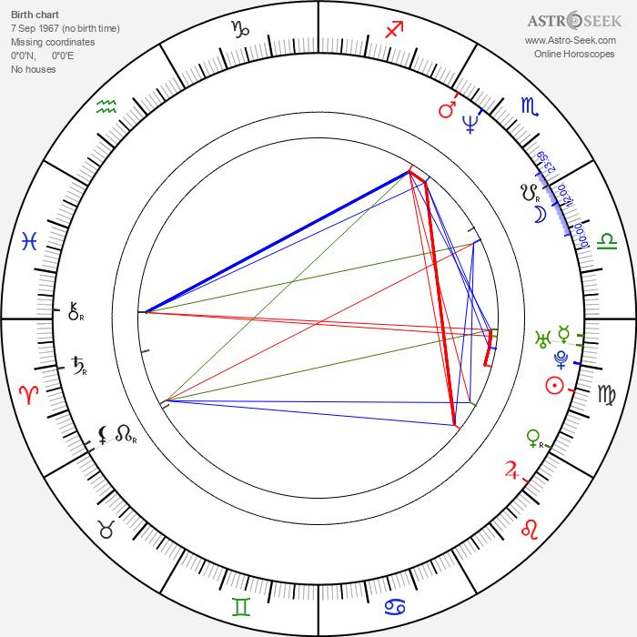 Beata Kawka - Astrology Natal Birth Chart