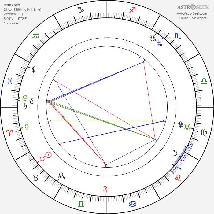 Beata Kowalska - Astrology Natal Birth Chart