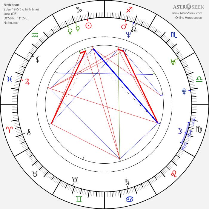Beate Zschäpe - Astrology Natal Birth Chart
