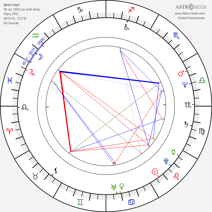 Béatrice Agenin - Astrology Natal Birth Chart