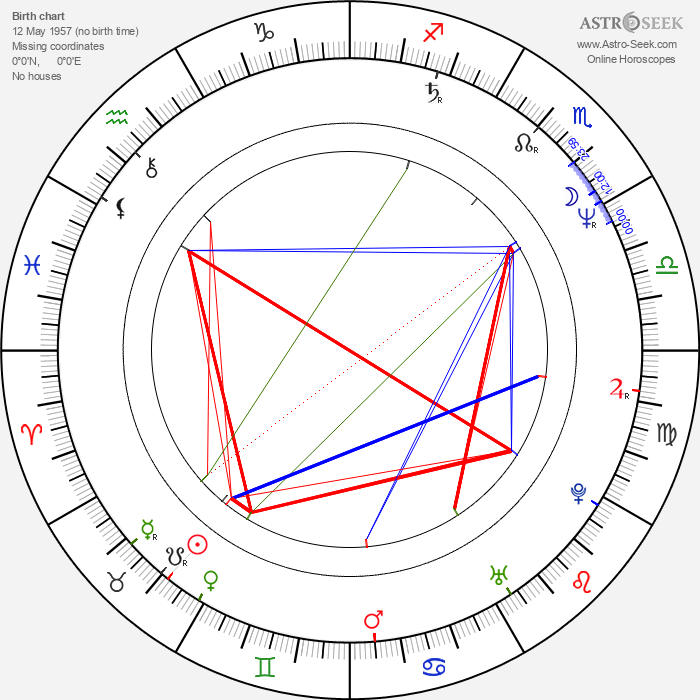 Béatrice Patrie - Astrology Natal Birth Chart