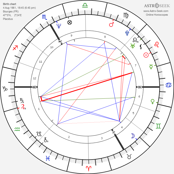 Béatrice Vialle - Astrology Natal Birth Chart