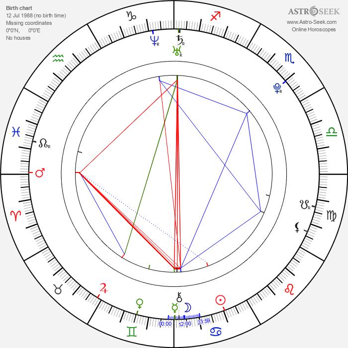 Beau Schneider - Astrology Natal Birth Chart