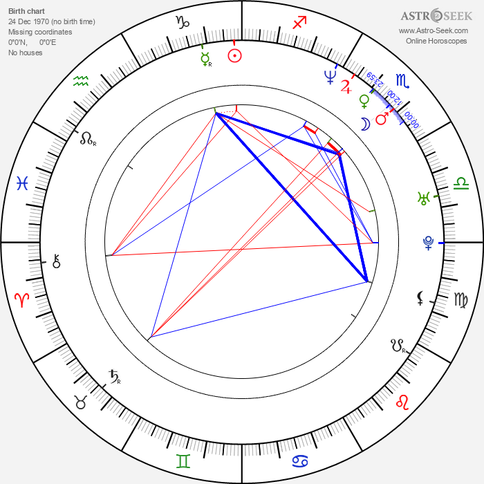 Beau van Erven Dorens - Astrology Natal Birth Chart