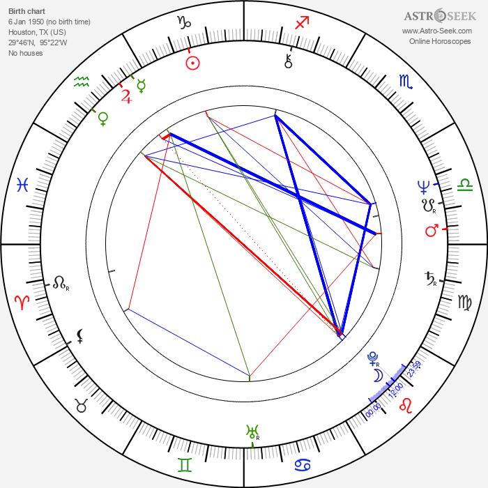 Beau Williams - Astrology Natal Birth Chart