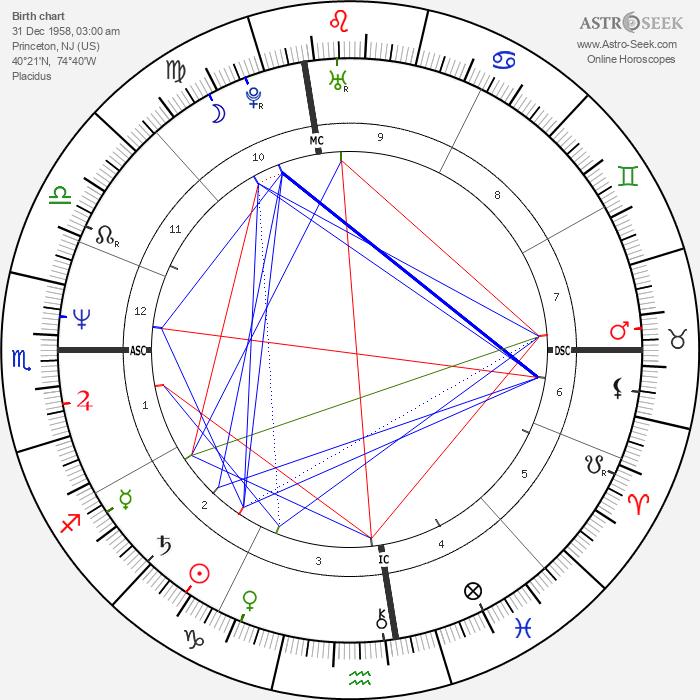 Bebe Neuwirth - Astrology Natal Birth Chart