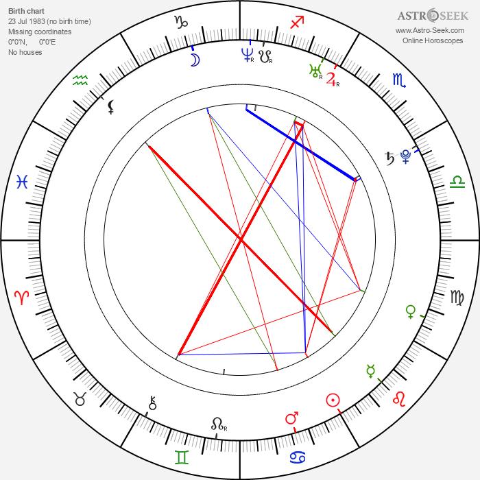 Bec Hewitt - Astrology Natal Birth Chart
