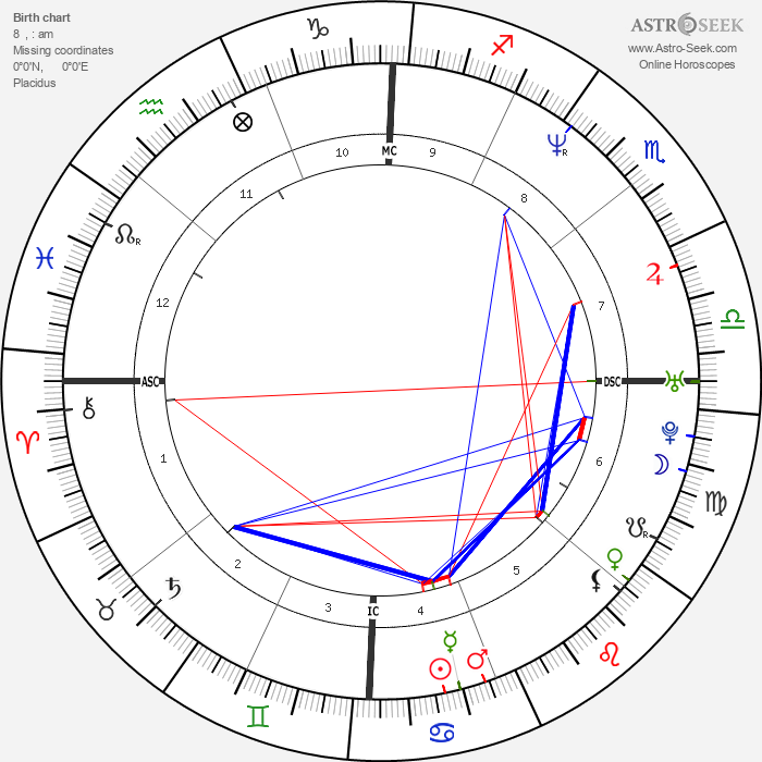Beck - Astrology Natal Birth Chart