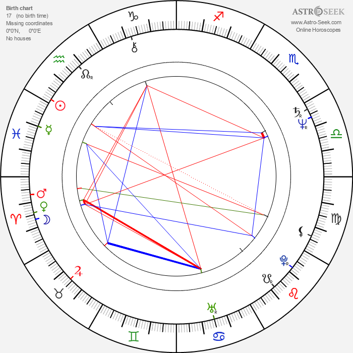 Becky Ann Baker - Astrology Natal Birth Chart