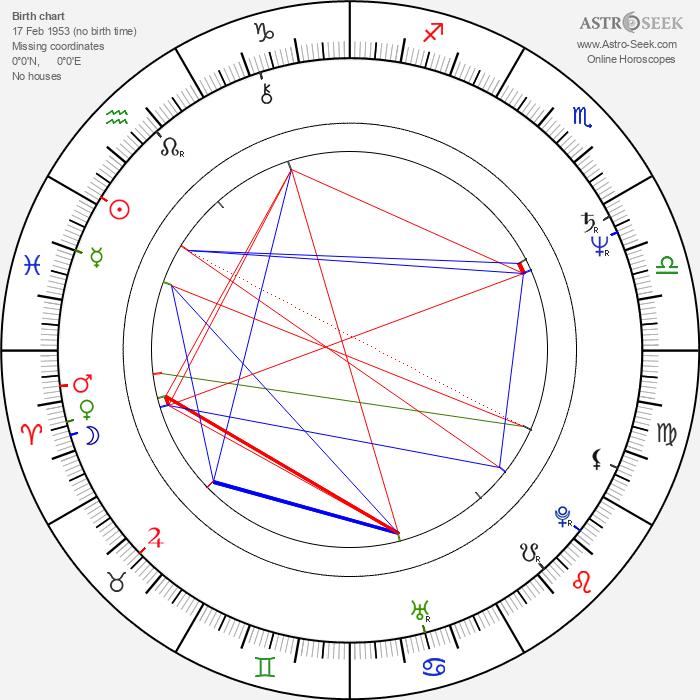 Becky Ann Baker - Astrology Natal Birth Chart