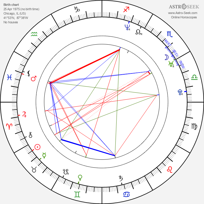 Becky Wahlstrom - Astrology Natal Birth Chart