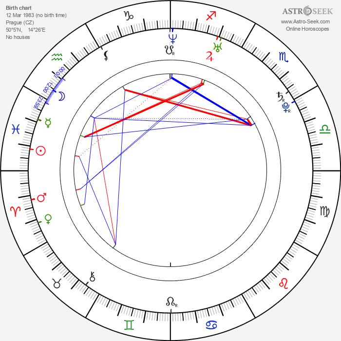 Bedřich Levý - Astrology Natal Birth Chart