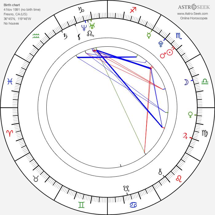 Bee Vang - Astrology Natal Birth Chart
