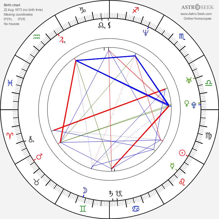 Beenie Man - Astrology Natal Birth Chart