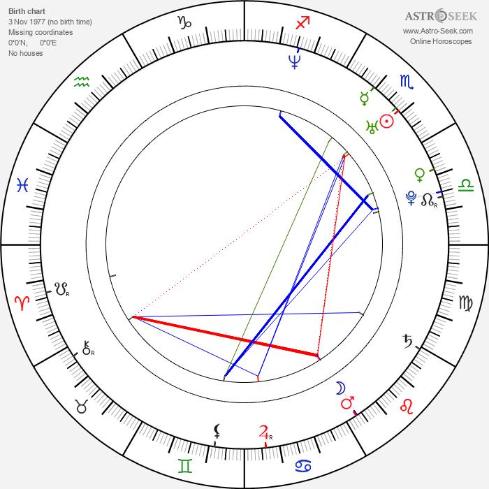 Belén Fabra - Astrology Natal Birth Chart