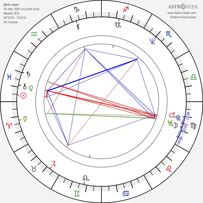 Belén Rueda - Astrology Natal Birth Chart