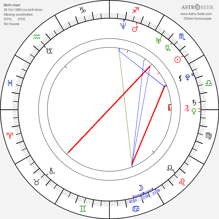 Belinda Kirwan - Astrology Natal Birth Chart
