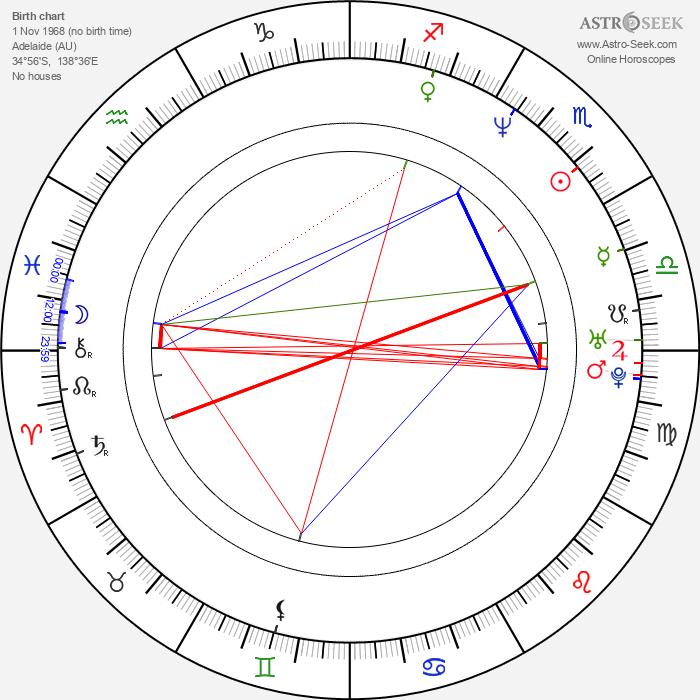 Belinda McClory - Astrology Natal Birth Chart