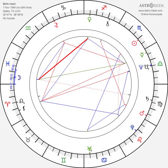 Belita Moreno - Astrology Natal Birth Chart