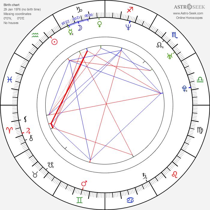 Belle Perez - Astrology Natal Birth Chart