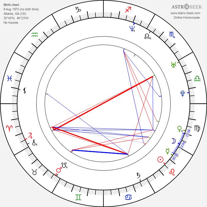 Ben Bailey - Astrology Natal Birth Chart