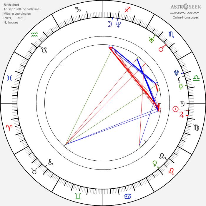Ben Brazier - Astrology Natal Birth Chart