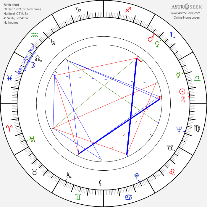 Ben Cooper - Astrology Natal Birth Chart