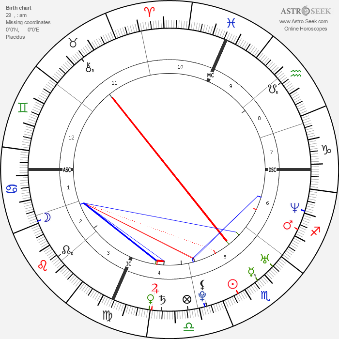 Ben Foster - Astrology Natal Birth Chart