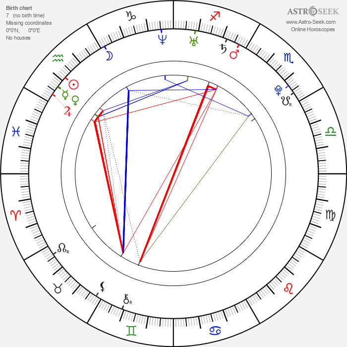 Ben Graupner - Astrology Natal Birth Chart