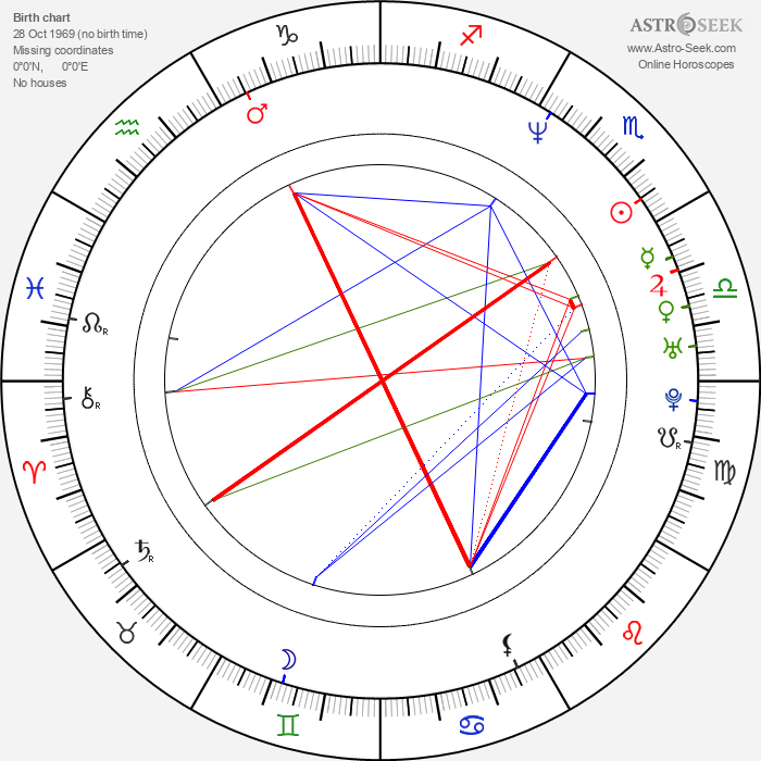 Ben Harper - Astrology Natal Birth Chart