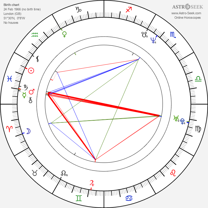 Ben Miller - Astrology Natal Birth Chart