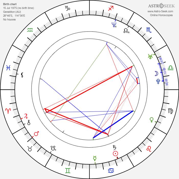 Ben Pepper - Astrology Natal Birth Chart