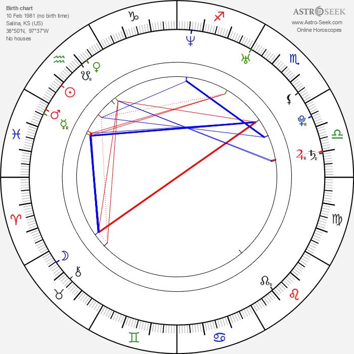 Ben Romans - Astrology Natal Birth Chart