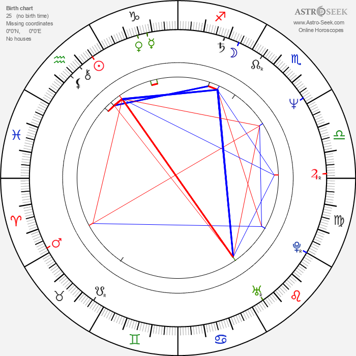 Ben van Berkel - Astrology Natal Birth Chart