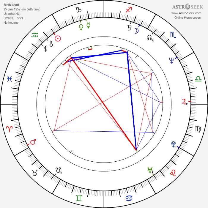 Ben van Berkel - Astrology Natal Birth Chart