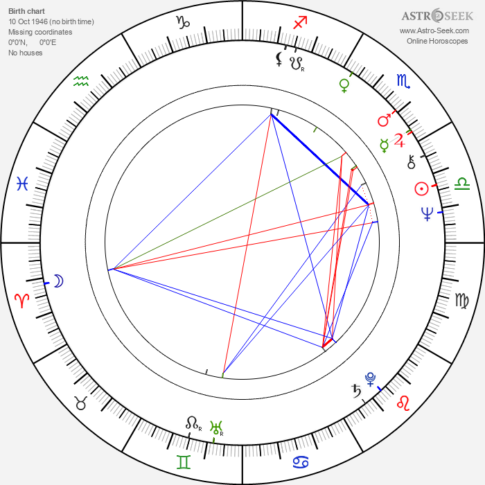Ben Vereen - Astrology Natal Birth Chart