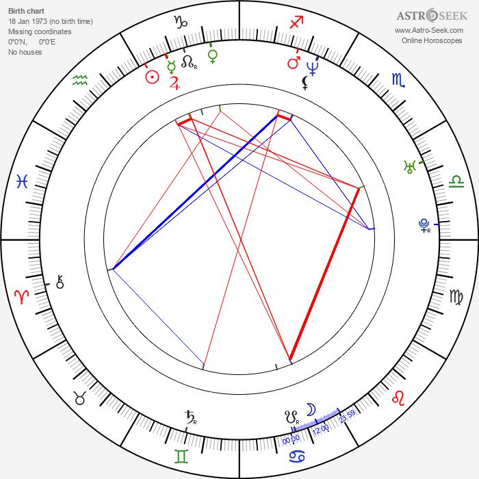 Ben Willbond - Astrology Natal Birth Chart