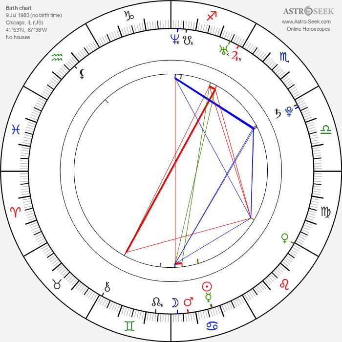Ben Ziff - Astrology Natal Birth Chart