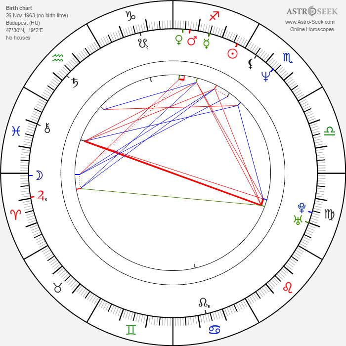 Bence Gyöngyössy - Astrology Natal Birth Chart