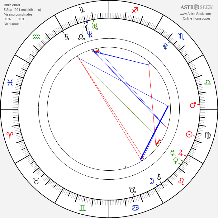 Bence Peter - Astrology Natal Birth Chart
