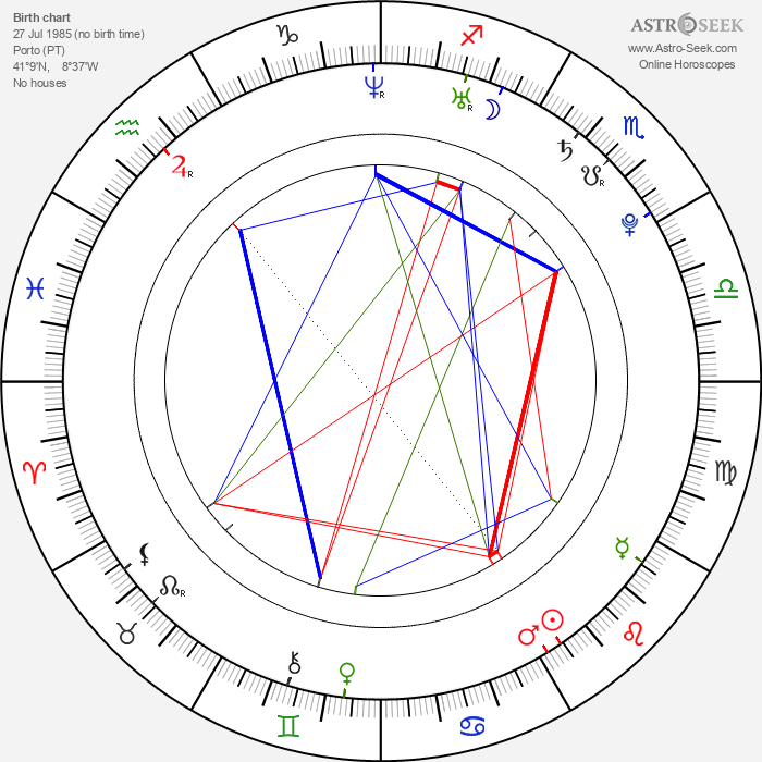 Benedita Pereira - Astrology Natal Birth Chart