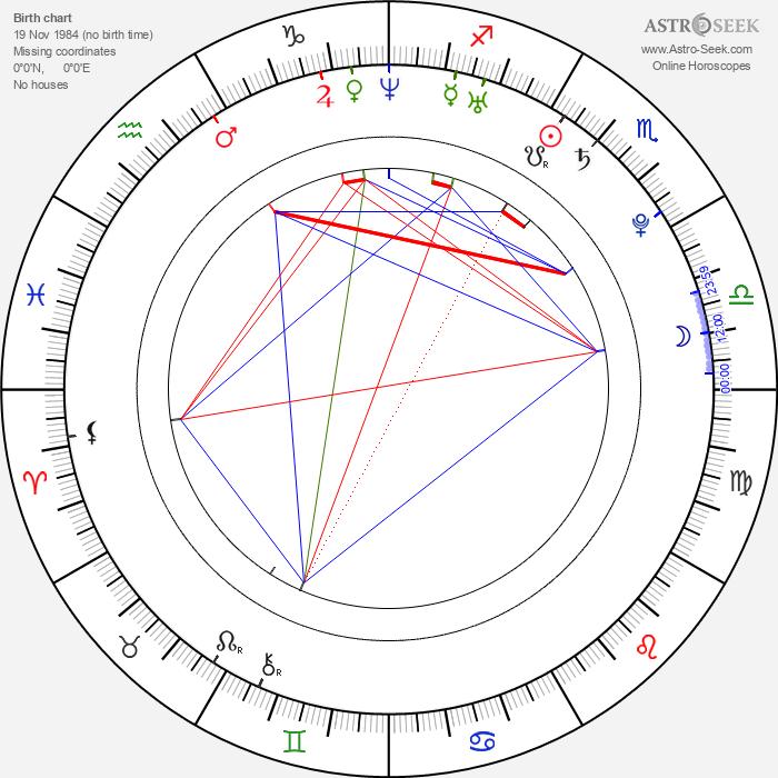 Benjamin Carland - Astrology Natal Birth Chart